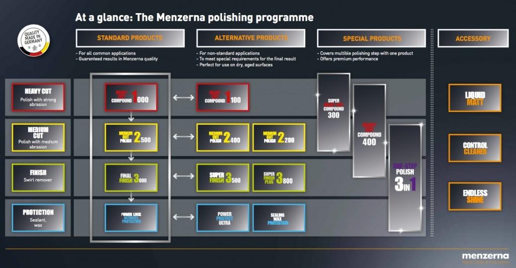 Menzerna_aap_newlabel_program