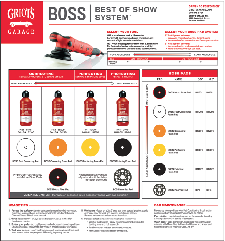 Griot's BOSS Best of Show System